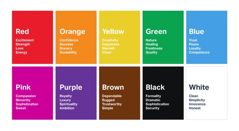 psychology-of-color-in-logo-design-810x446